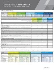 VMware vSphere 4.1 Cheat Sheet
