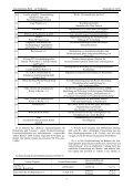 Text der Antwort - respectABel - Page 3