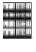 Ergebnisse - bsv92-schwimmen.de - Seite 4