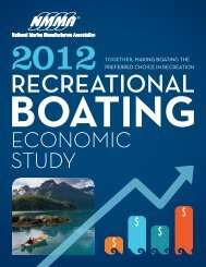 2012 U.S. Economic Impact Infographic - National Marine ...