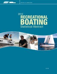 recreational boating - Nmma.net