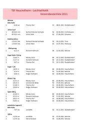 TSF Heuchelheim - Leichtathletik Vereinsbestenliste 2011