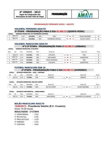 Programação Próximos Jogos - Agosto de 2013 - Amavi