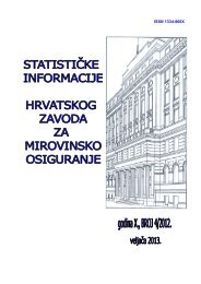 veljača 2013. - Hrvatski zavod za mirovinsko osiguranje
