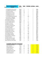 Men's Rankings - Paddlepro.com