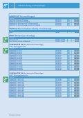 Preisliste 1 - TEKA GmbH - Seite 4