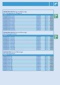 Preisliste 1 - TEKA GmbH - Seite 5