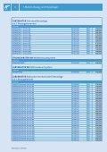 Preisliste 1 - TEKA GmbH - Seite 6