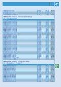 Preisliste 1 - TEKA GmbH - Seite 7