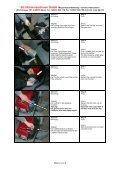 BJJ Kleinmaschinen GmbH (Reparaturanweisung / service instruction) - Seite 2