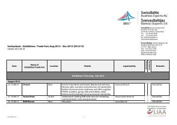 Switzerland – Exhibitions / Trade Fairs Aug 2012 – Dec 2013 (2014 ...