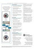 und Organizational Effectiveness Inventory® (OEI) - Seite 2
