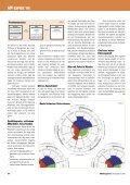 Download hier... - kulturassessment.ch - Seite 2