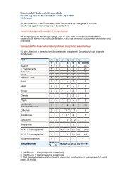 Stundentafel Förderstufe/Gesamtschule - Nancy Faeser MdL