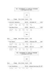 Resultat från VSM i kastfemkamp i Bottnaryd den 25/9