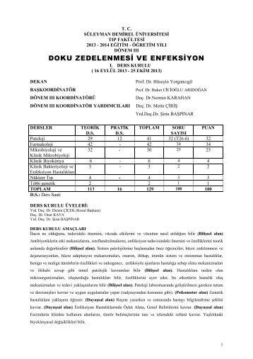 doku zedelenmesi ve enfeksiyon - Tıp Fakültesi - Süleyman Demirel ...