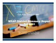 MEAP District Summary Report - Oak Park School District