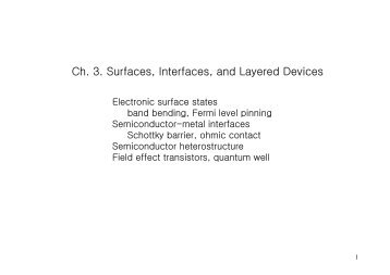 Ch. 3. Surfaces, Interfaces, and Layered Devices