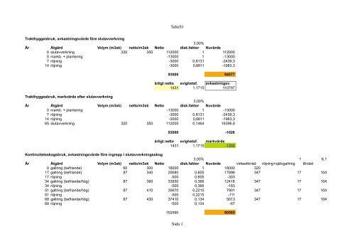 Excel-fil där Nils Fagerberg har gjort en så kallad ... - ATL