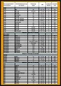 Privatkunden, mit allen Rückseiten - Delta4x4 - Page 3