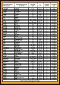 Privatkunden, mit allen Rückseiten - Delta4x4 - Page 4
