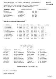 Hessischer Kegler- und Bowling-Verband e.V. Sektion Classic 2011 ...