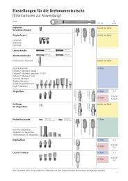 Systemübersicht deutsch V3.indd - Alltec Dental