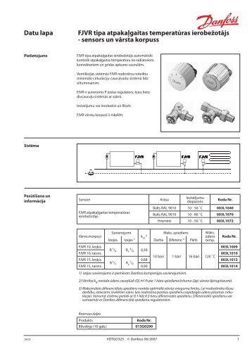 FJVR tipa atpakaļgaitas temperatūras ierobežotājs - Danfoss ...