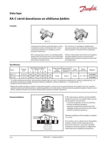 RA-C vārsti dzesēšanas un sildīšanas ķēdēm