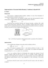 Implementation of Transient Robin Boundary Conditions in ...