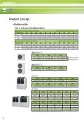 VRF inverter multi-system Air-Conditioners - Air-Green Corporation - Page 4