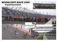 MOONLIGHT-RACE 2005 - Mitteldeutscher Skating Cup