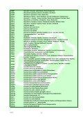 Frischkost Sortimentsliste für konventionelle ... - Regenbogen eV - Seite 5