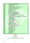 Frischkost Sortimentsliste für konventionelle ... - Regenbogen eV - Seite 6