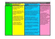 'OMBUDSMAN'S PRINCIPLES' - NHS North Somerset