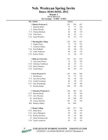 First - DWU Athletics