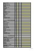 Beladestelle - A-Klein-Umzuege.de - Seite 2