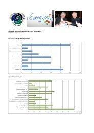 D Ergebnisse Sicherheit.pdf - Stichting Euregio Maas Rhein