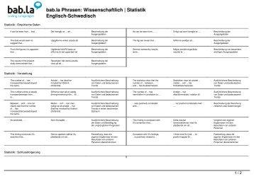 Phrasen Wissenschaftlich Einfã¼hrung Deutsch Englisch Babla