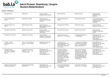 Phrasen Geschãftskorrespondenz Reservierung Deutsch Babla