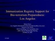 Immunization Registry Support for Bio-terrorism Preparedness: Los ...