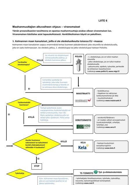 Työvoiman saatavuuden selvittäminen ja sopivuuden arviointi