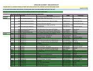 Website Booklist 08-09 - Ursuline Academy of Dallas