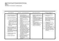 Zielformulierung als Kompetenzbeschreibung - Vbs-bremerhaven.de