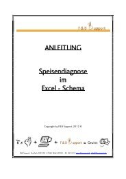 ANLEITUNG Speisendiagnose im Excel - Schema - F&B Support
