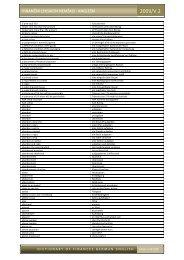 2009/V.2 - SLOVARJI.INFO