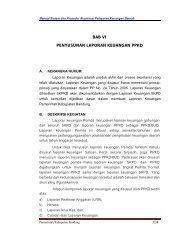 Laporan Keuangan PPKD - Pemerintah Kabupaten Bandung