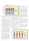 Jahresbericht 2008 - Christoffel-Blindenmission - Page 4