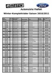 Winter-Kompletträder Saison 2010/2011