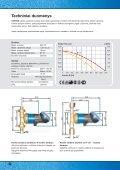 Kar?to vandens cirkuliaciniai siurbliai su V - Deutsche Vortex Gmbh ... - Page 7
